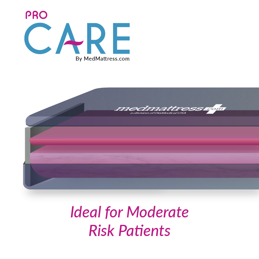 MedMattress Pro Care Mattress