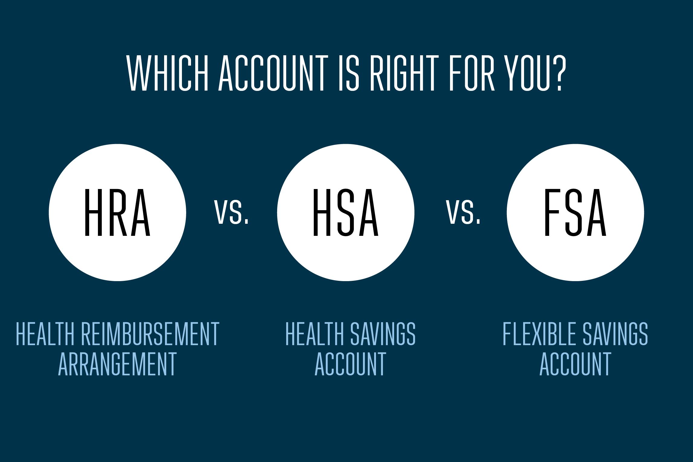 FSA HSA HRA Blog Image